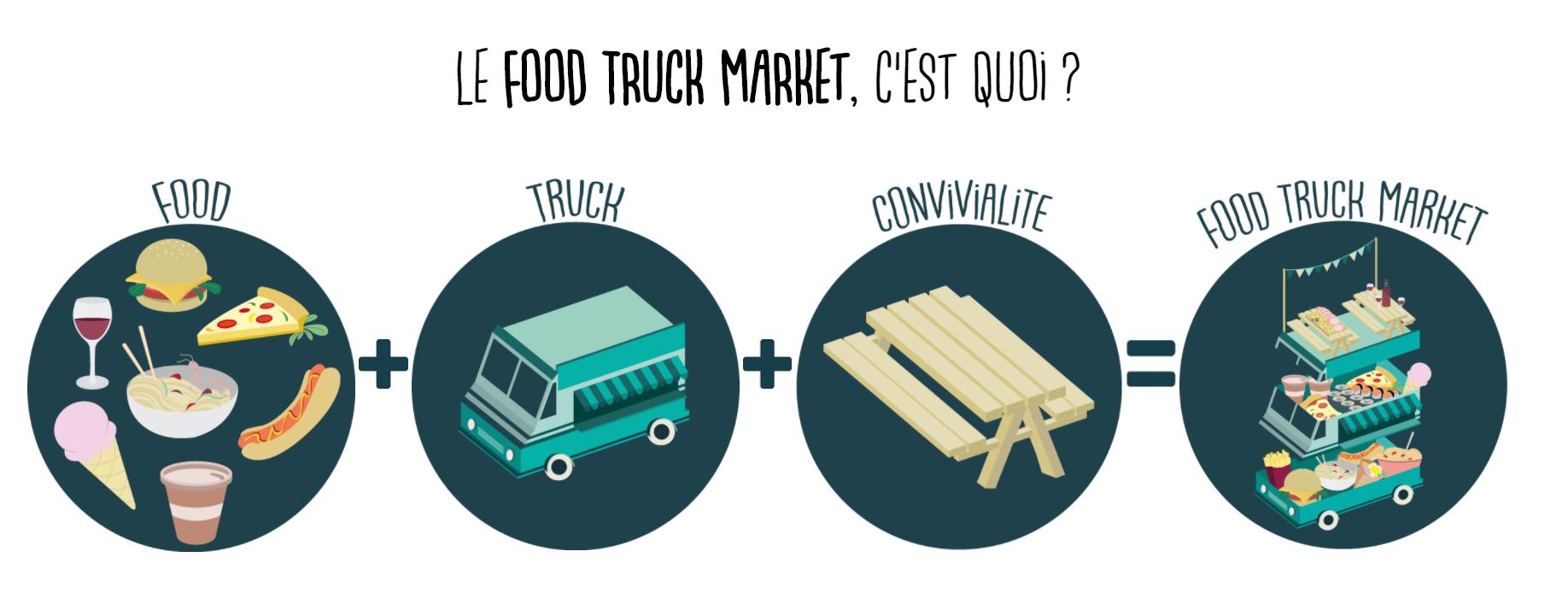 concept-nantes-food-truc-market